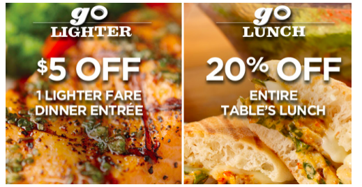 photo regarding Olive Garden Printable Coupons titled Contemporary Olive Backyard Printable Coupon codes - $5/1 and 20% OFF!